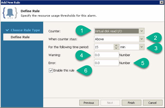 Veeam ONE Alarm - Define Rule