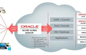 Oracle Secure Global Desktop