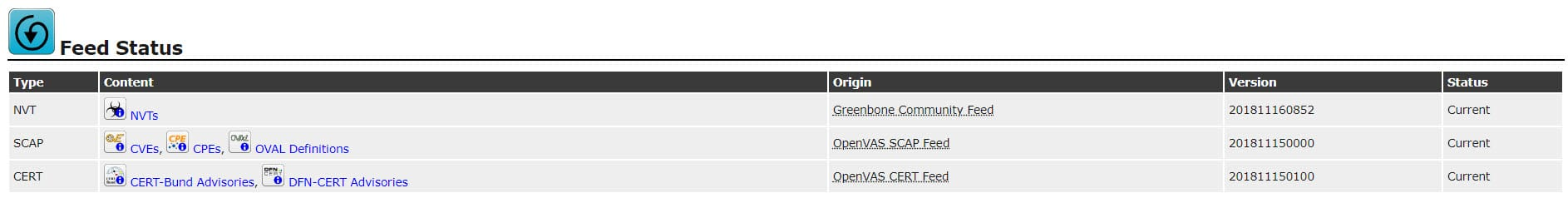 Virtual Environments Vulnerability Assessment By GSM (OpenVAS